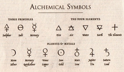 The Seven Stages Of Alchemy Magic Enforcement Agency